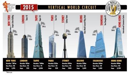 vertical running